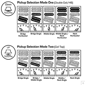 Pickup Selection Modes