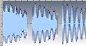 Synchronizing tremolo